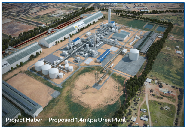 Graphic visualisation of the Project Haber plant.